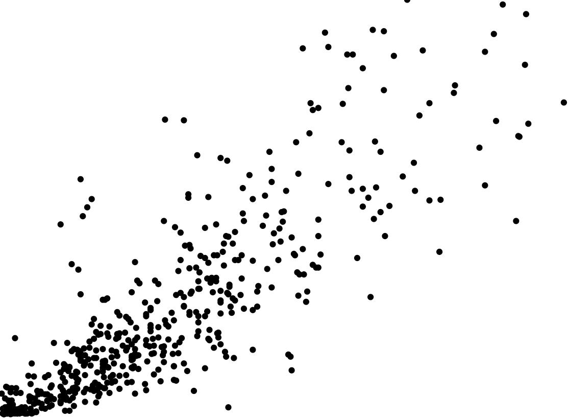 Pikkus loeb – kandidaatide nimekirjade pikkused ja tulemus kohalikel valimistel